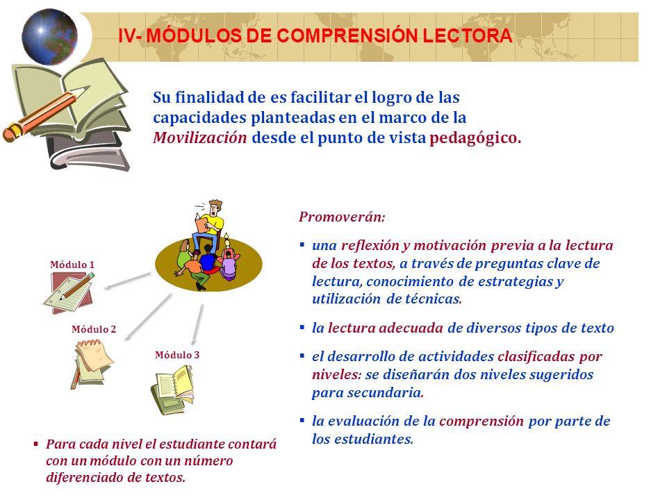 IV- MÓDULOS DE COMPRENSIÓN LECTORA