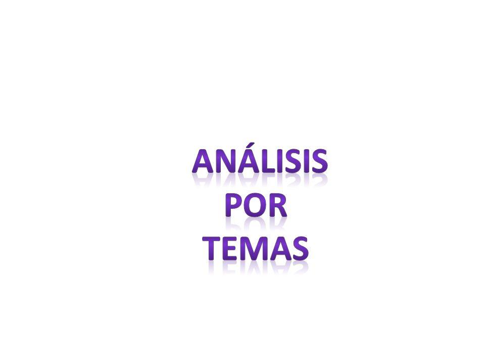 Análisis por TEMAS