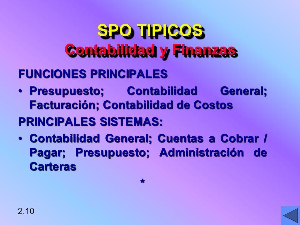 SPO TIPICOS Contabilidad y Finanzas