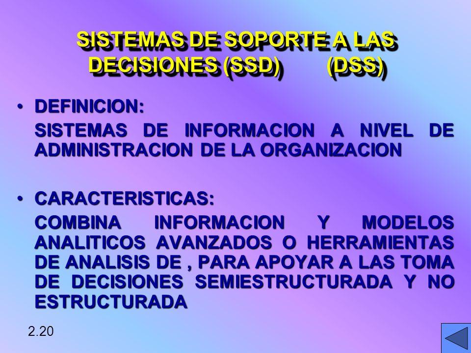 SISTEMAS DE SOPORTE A LAS DECISIONES (SSD) (DSS)