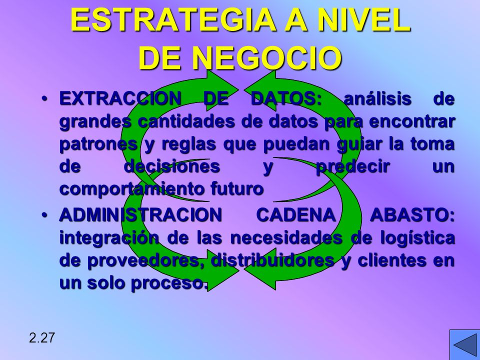 ESTRATEGIA A NIVEL DE NEGOCIO