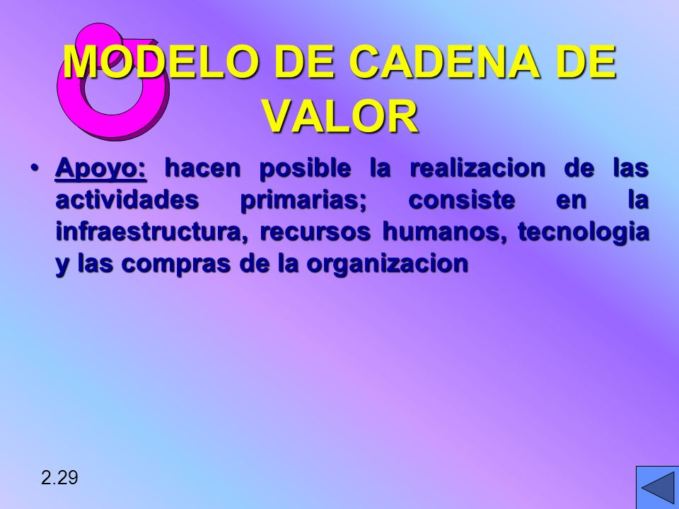 MODELO DE CADENA DE VALOR