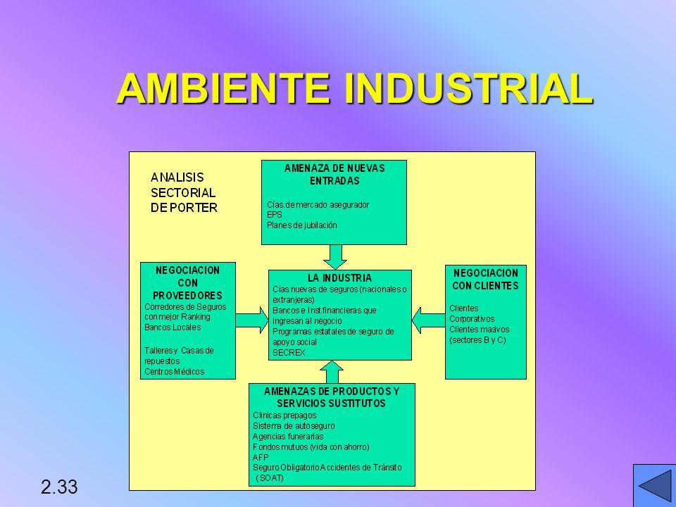 AMBIENTE INDUSTRIAL 2.33