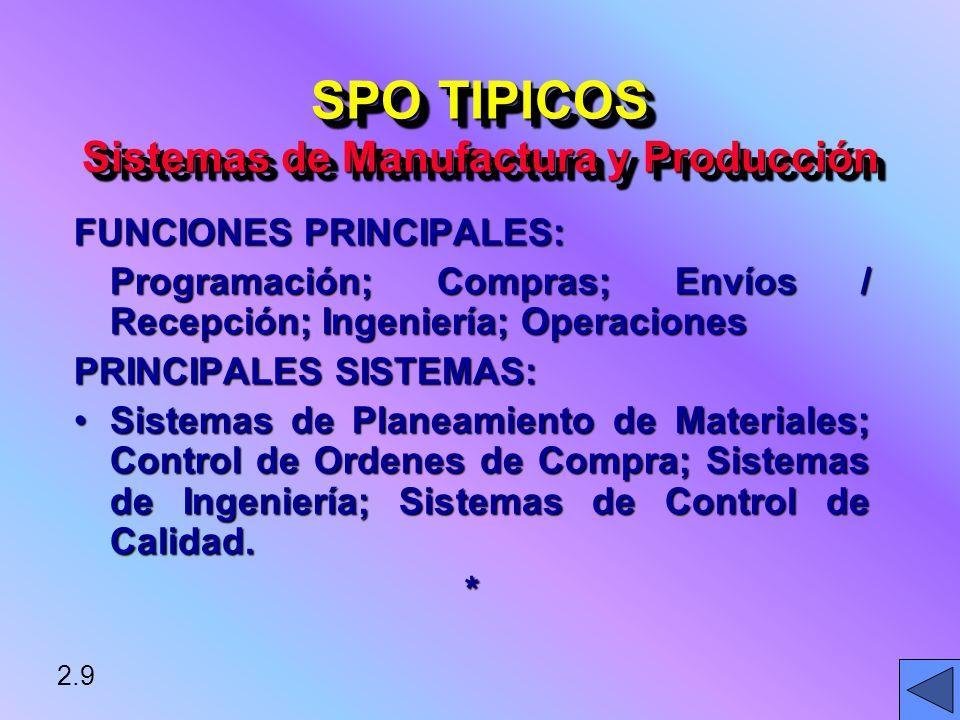 SPO TIPICOS Sistemas de Manufactura y Producción