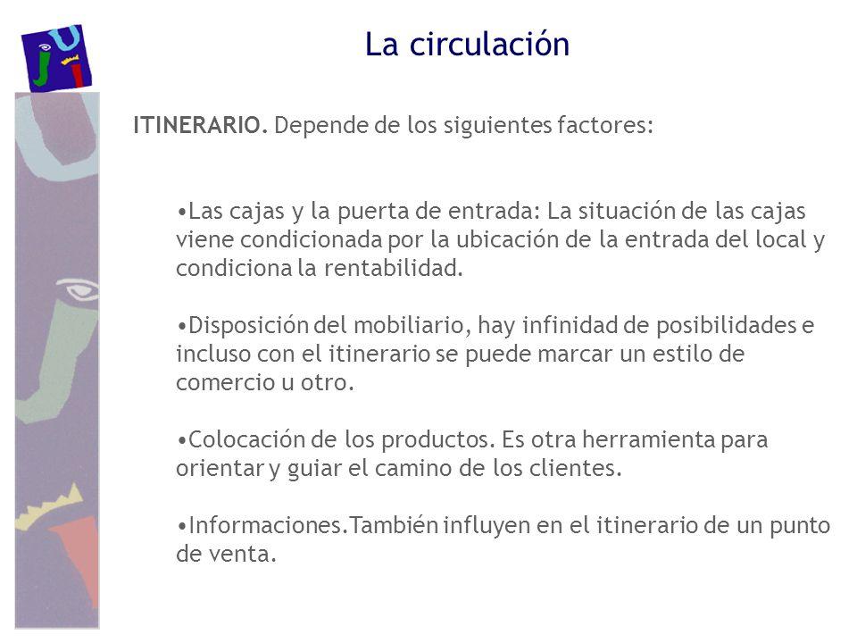 La circulación ITINERARIO. Depende de los siguientes factores: