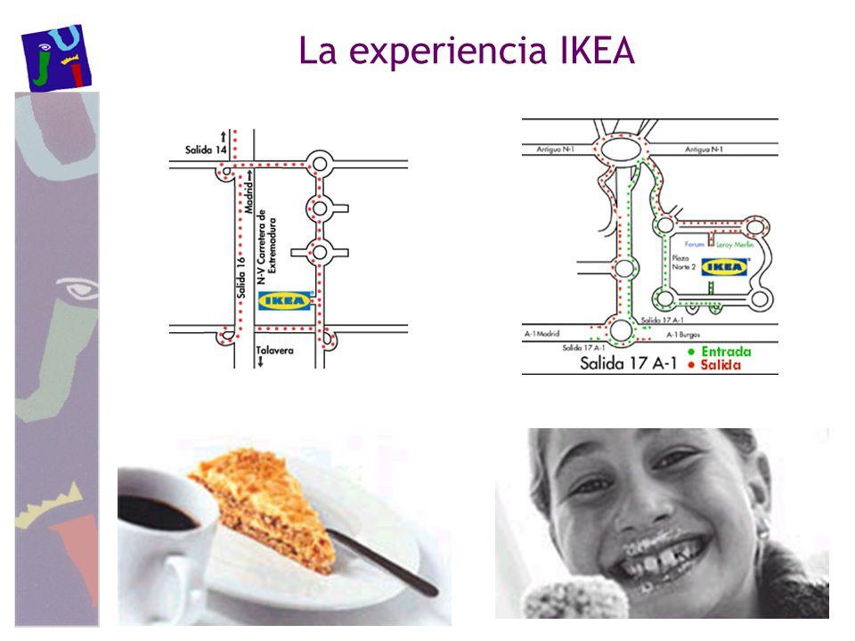 La experiencia IKEA