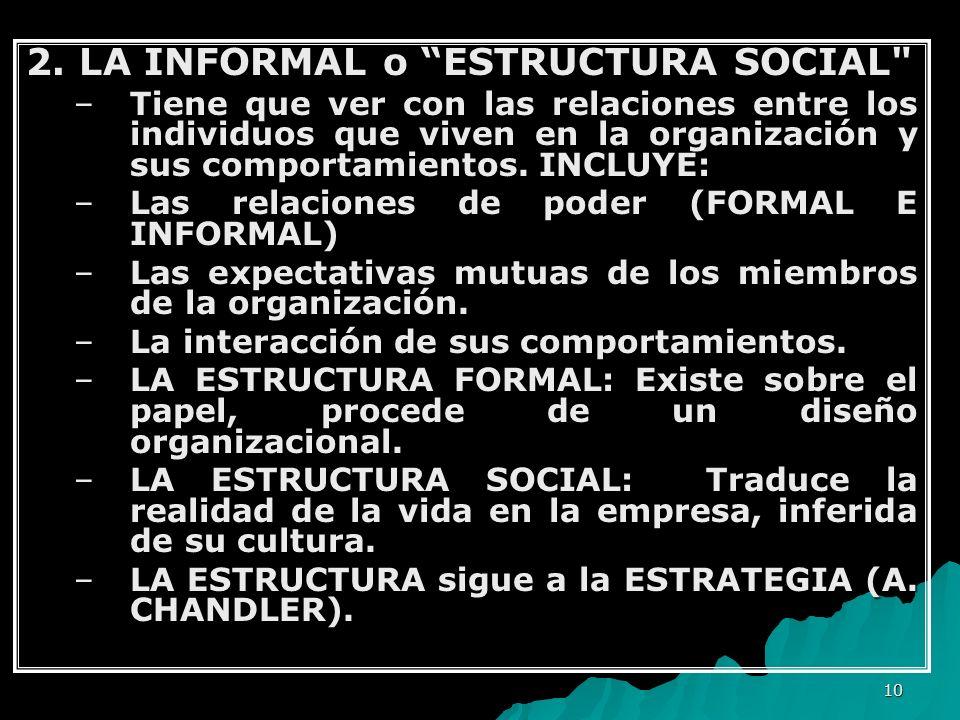 2. LA INFORMAL o ESTRUCTURA SOCIAL