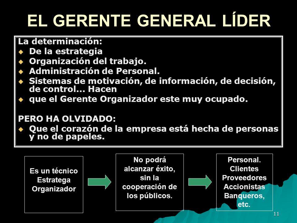 EL GERENTE GENERAL LÍDER