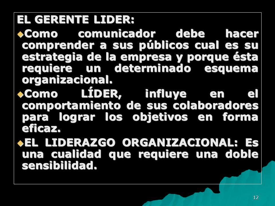 EL GERENTE LIDER: