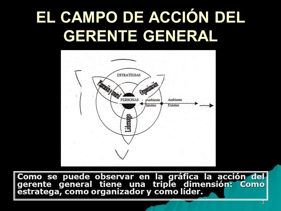 EL CAMPO DE ACCIÓN DEL GERENTE GENERAL
