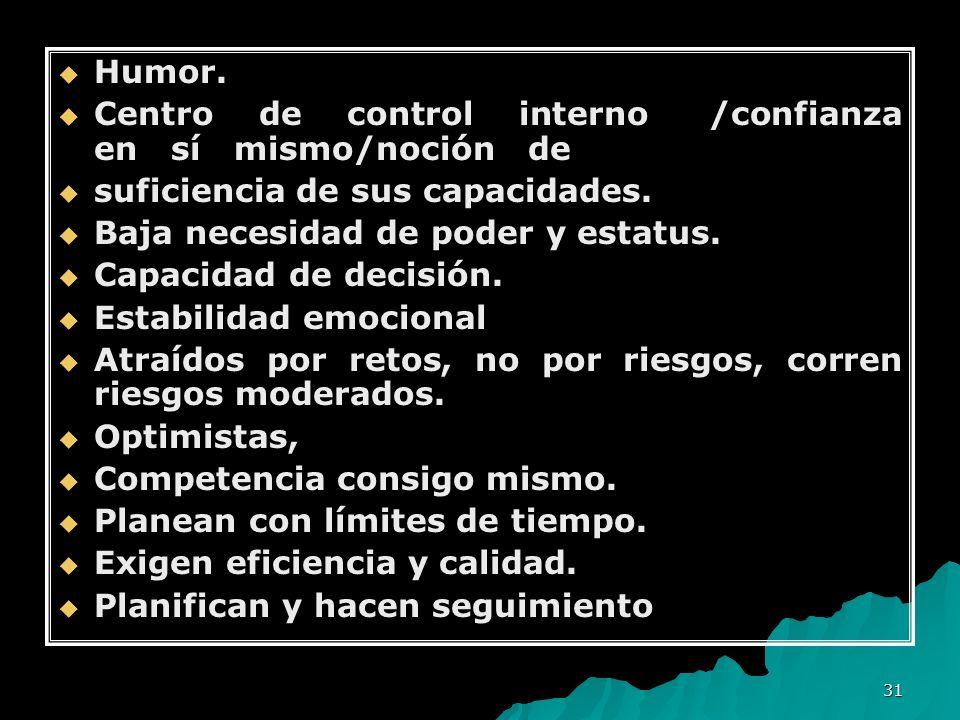 Humor. Centro de control interno /confianza en sí mismo/noción de. suficiencia de sus capacidades.