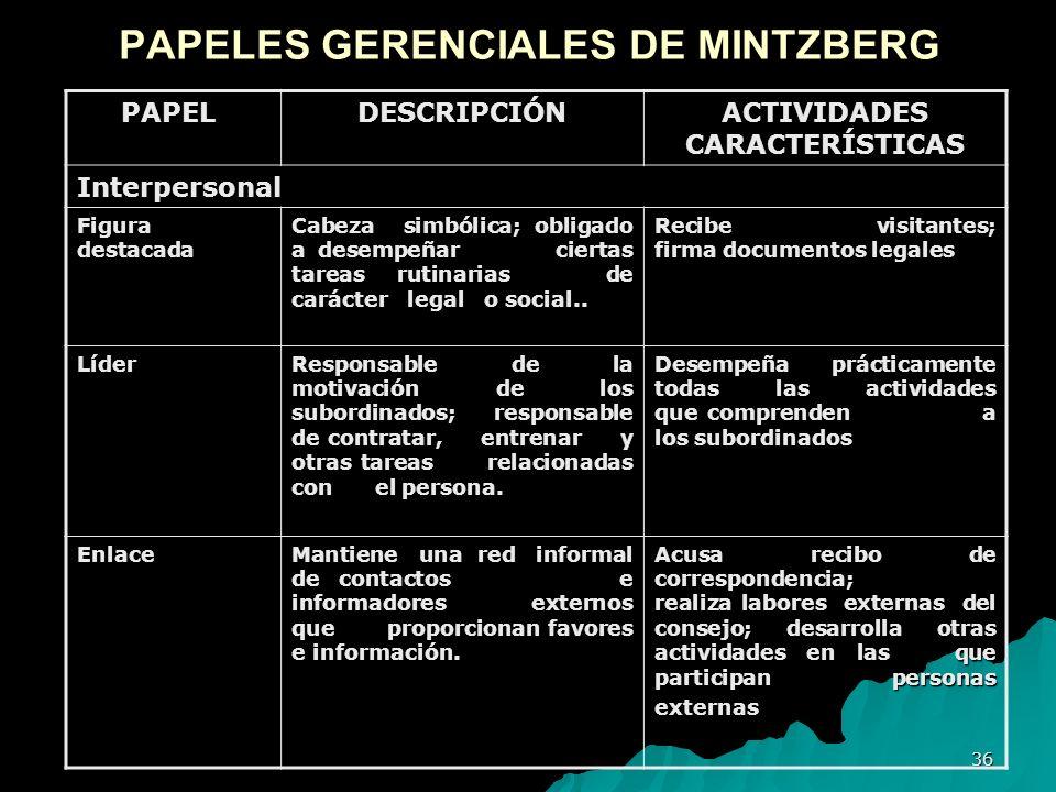 PAPELES GERENCIALES DE MINTZBERG