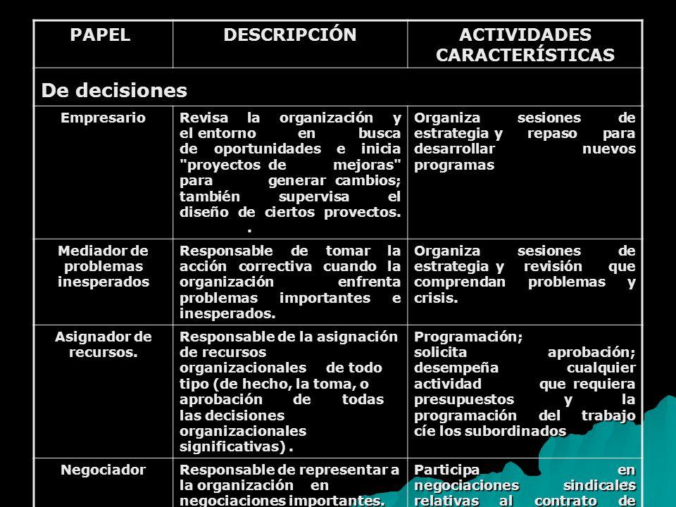 ACTIVIDADES CARACTERÍSTICAS Mediador de problemas inesperados