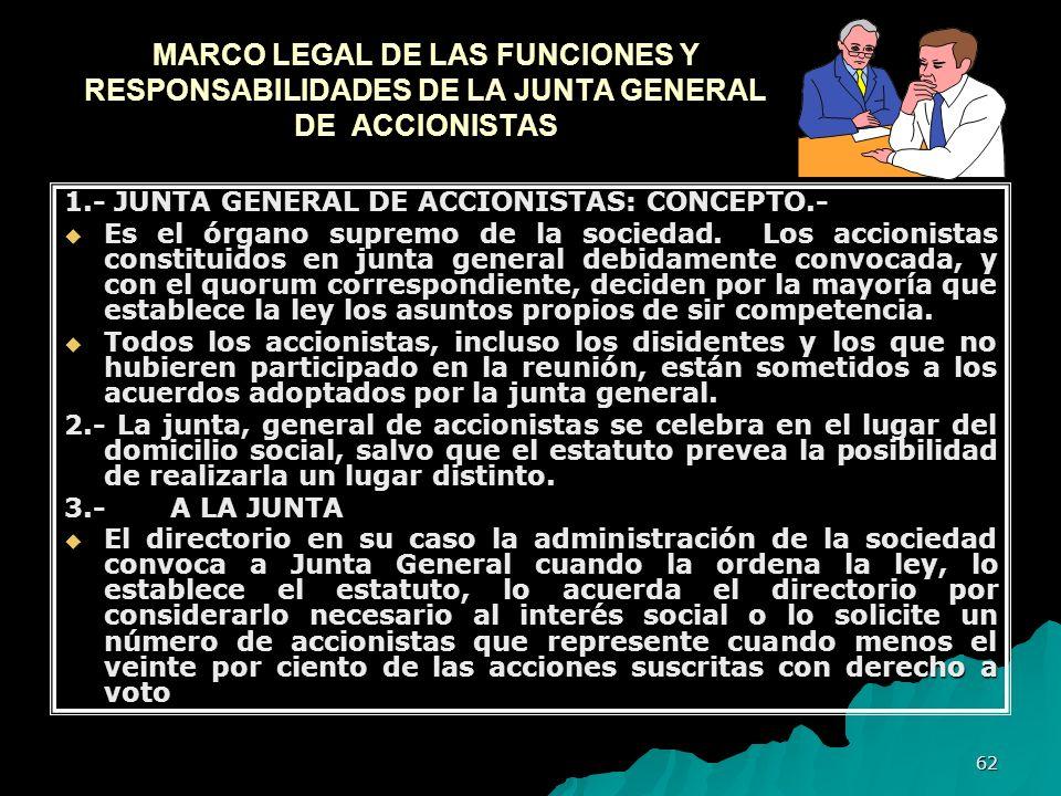 MARCO LEGAL DE LAS FUNCIONES Y RESPONSABILIDADES DE LA JUNTA GENERAL DE ACCIONISTAS