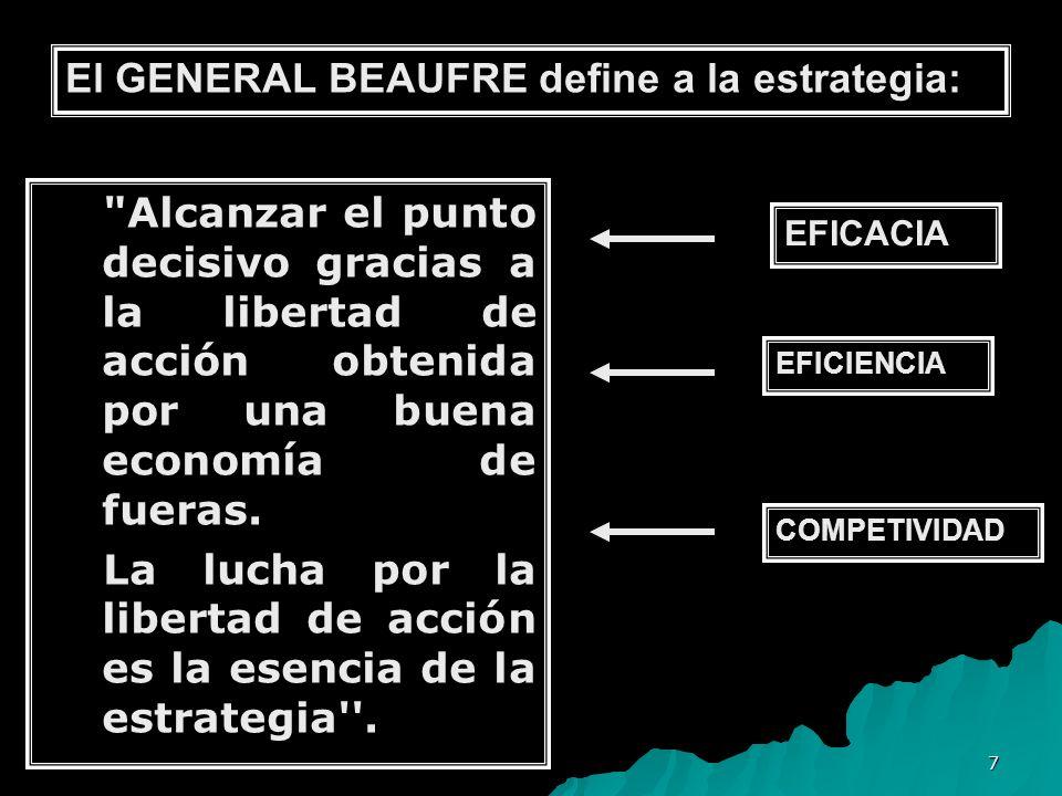 El GENERAL BEAUFRE define a la estrategia: