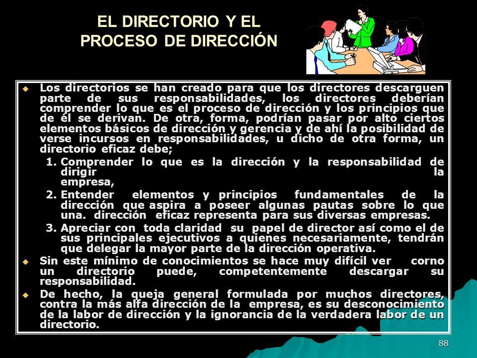EL DIRECTORIO Y EL PROCESO DE DIRECCIÓN