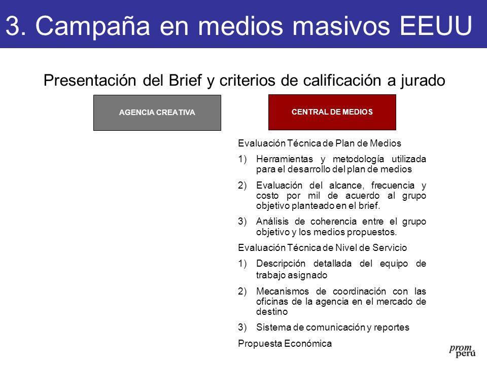 Presentación del Brief y criterios de calificación a jurado