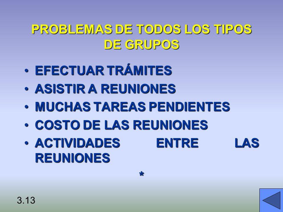 PROBLEMAS DE TODOS LOS TIPOS DE GRUPOS