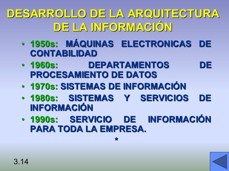 DESARROLLO DE LA ARQUITECTURA DE LA INFORMACIÓN