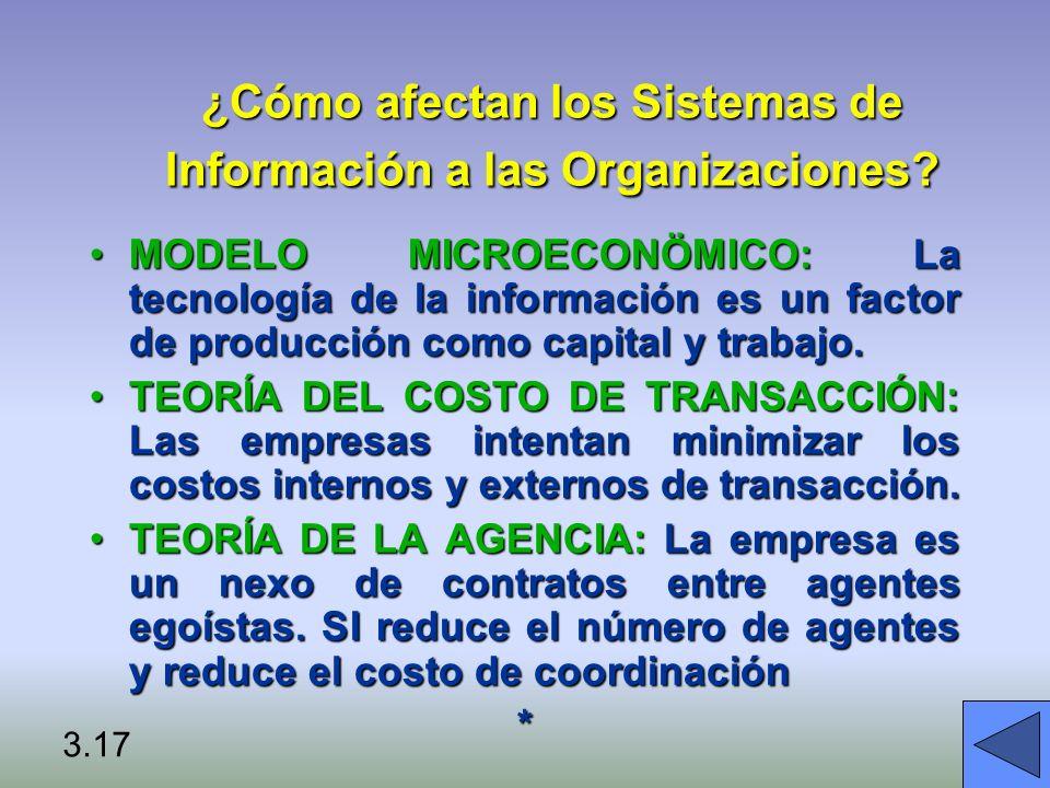 ¿Cómo afectan los Sistemas de Información a las Organizaciones