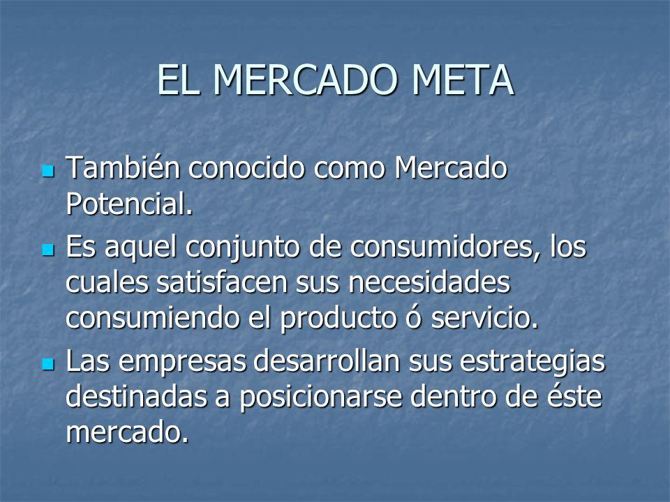 EL MERCADO META También conocido como Mercado Potencial.