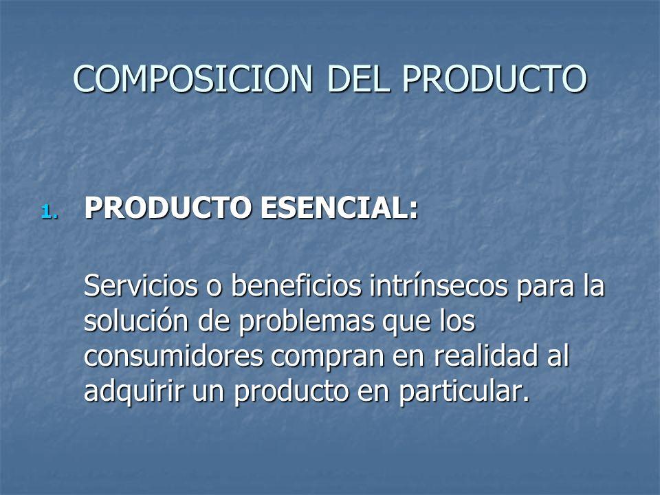 COMPOSICION DEL PRODUCTO