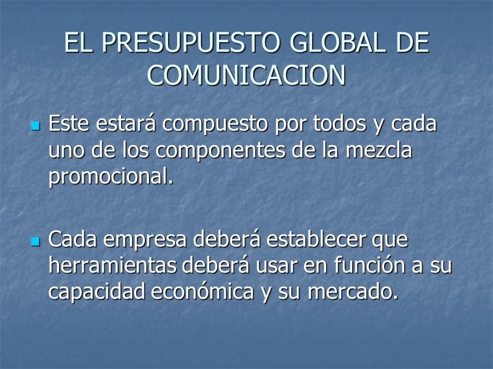 EL PRESUPUESTO GLOBAL DE COMUNICACION