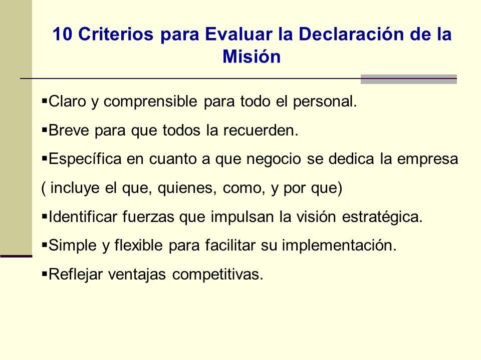 10 Criterios para Evaluar la Declaración de la Misión