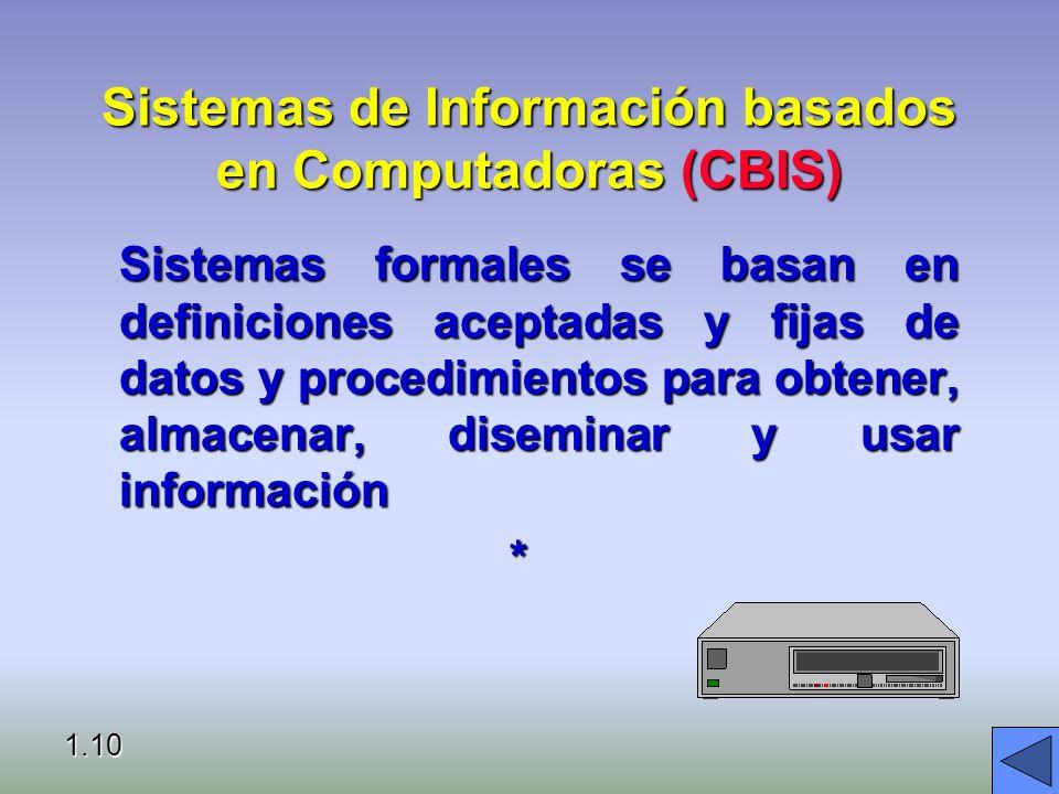 Sistemas de Información basados en Computadoras (CBIS)