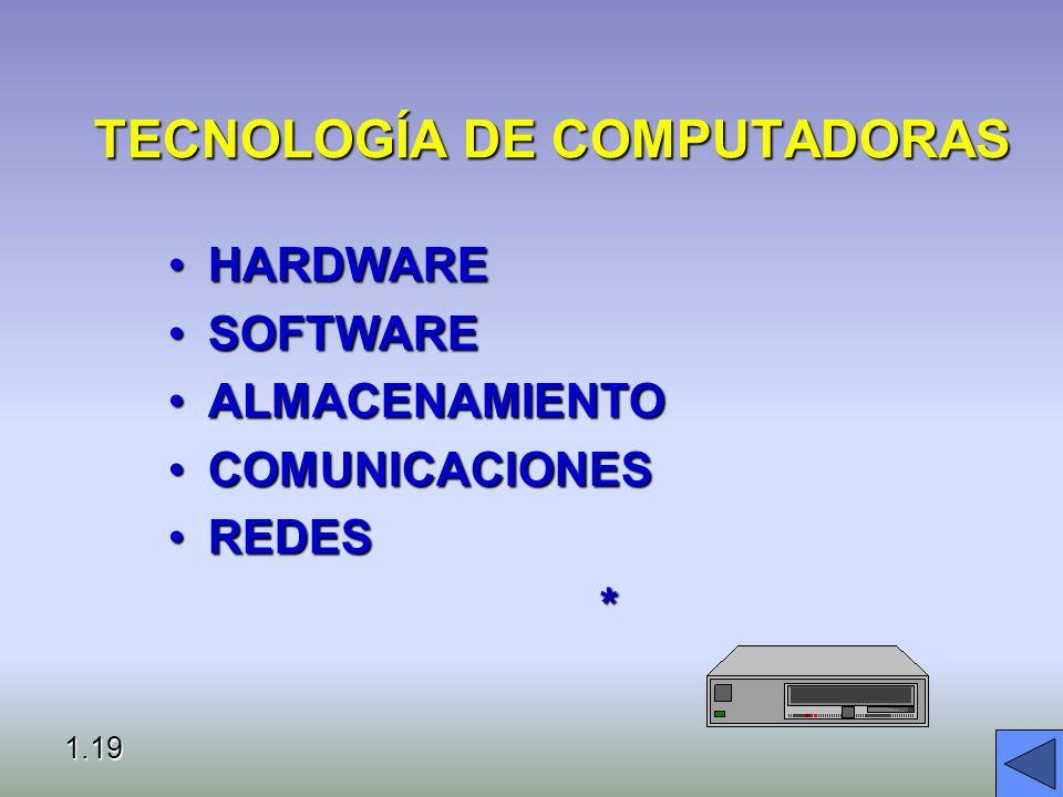 TECNOLOGÍA DE COMPUTADORAS