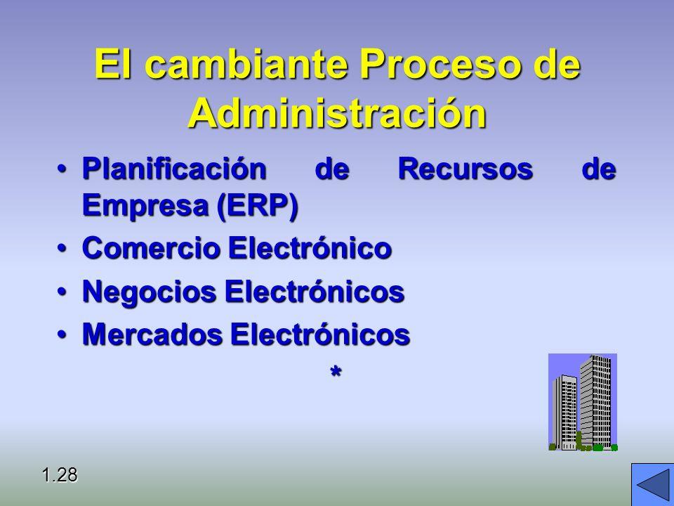 El cambiante Proceso de Administración