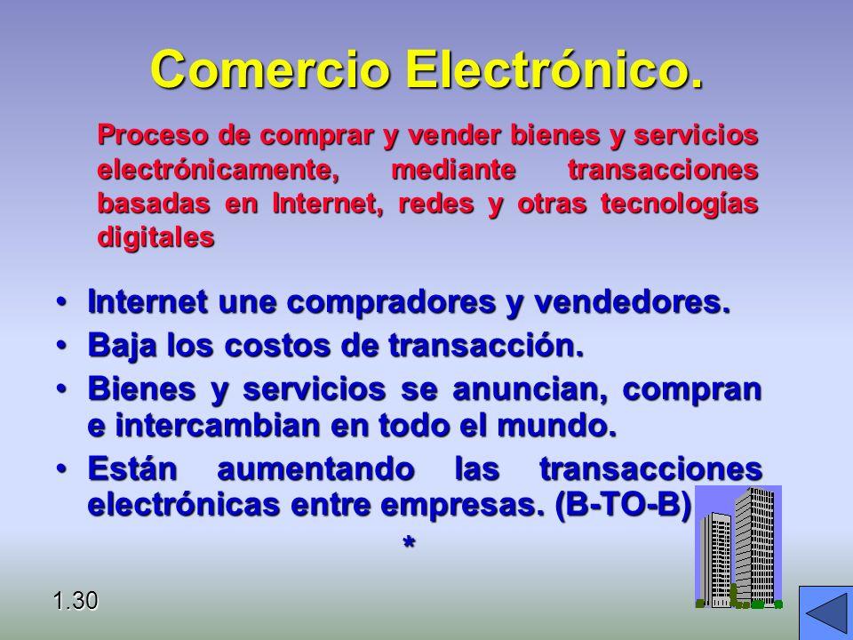 Comercio Electrónico. Internet une compradores y vendedores.