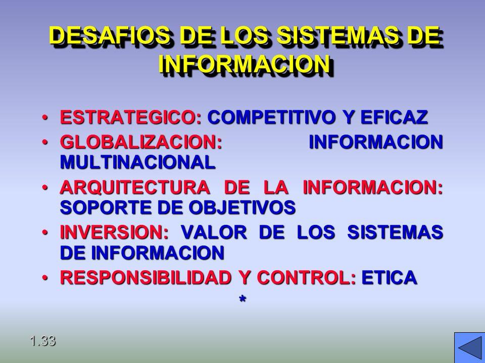 DESAFIOS DE LOS SISTEMAS DE INFORMACION