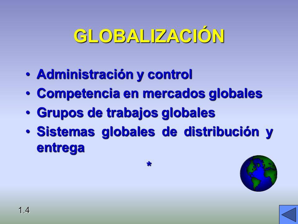 GLOBALIZACIÓN Administración y control