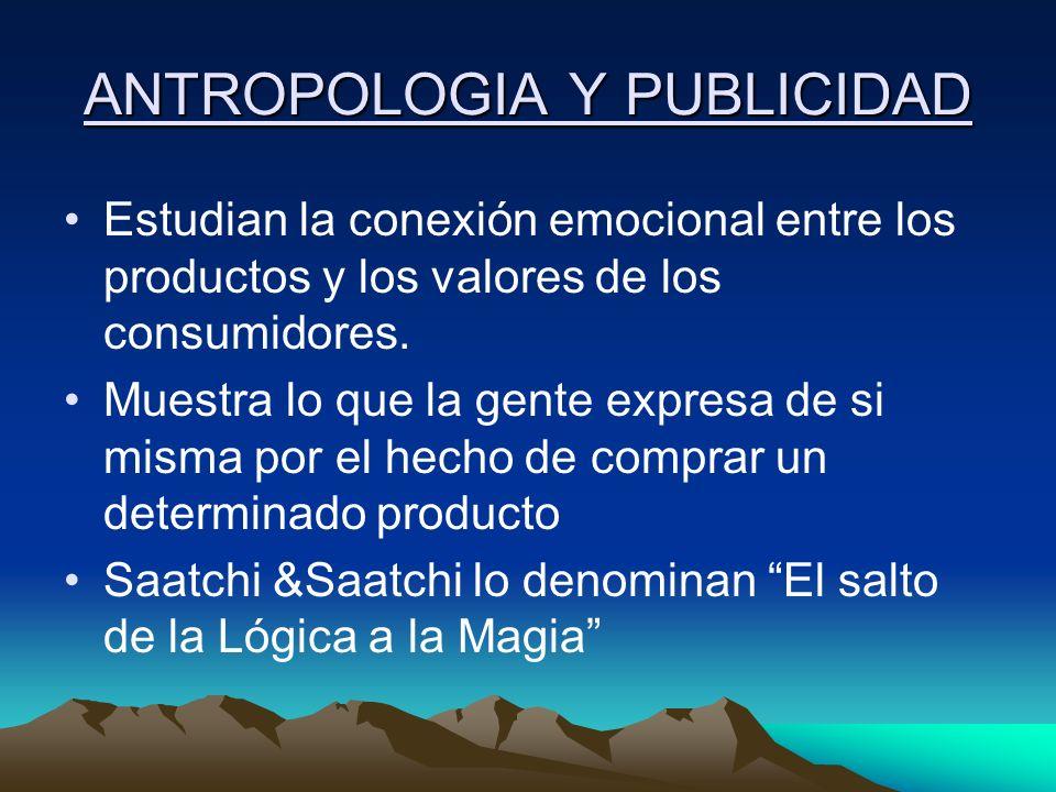 ANTROPOLOGIA Y PUBLICIDAD