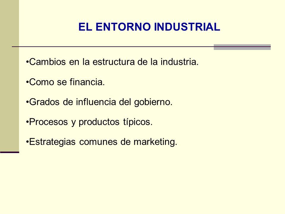 EL ENTORNO INDUSTRIAL Cambios en la estructura de la industria.