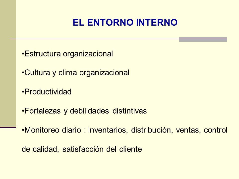 EL ENTORNO INTERNO Estructura organizacional