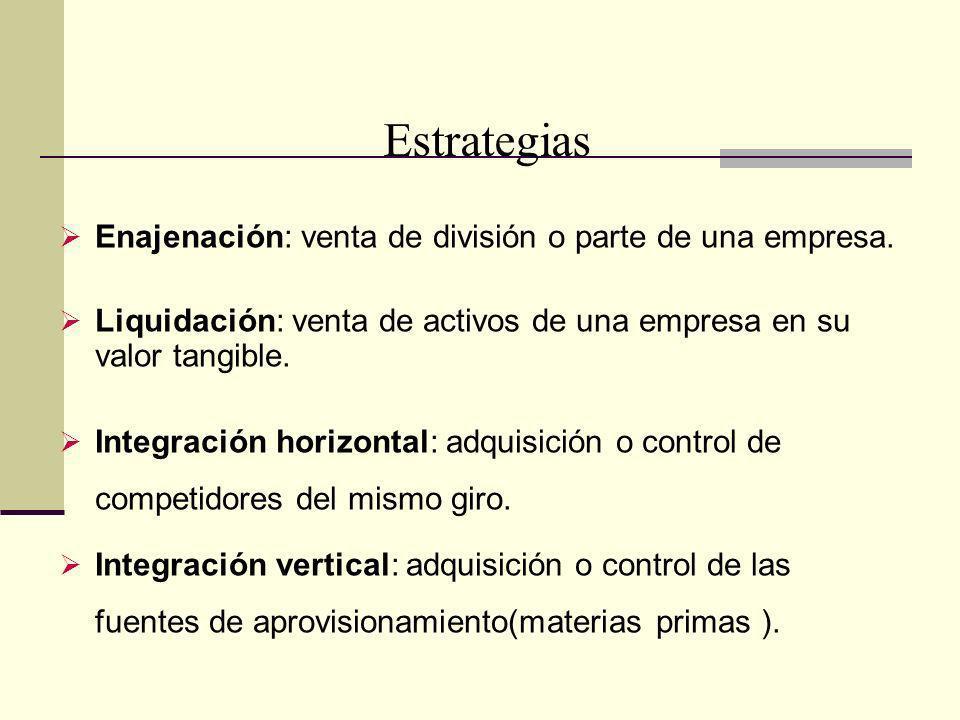 Estrategias A Enajenación: venta de división o parte de una empresa.