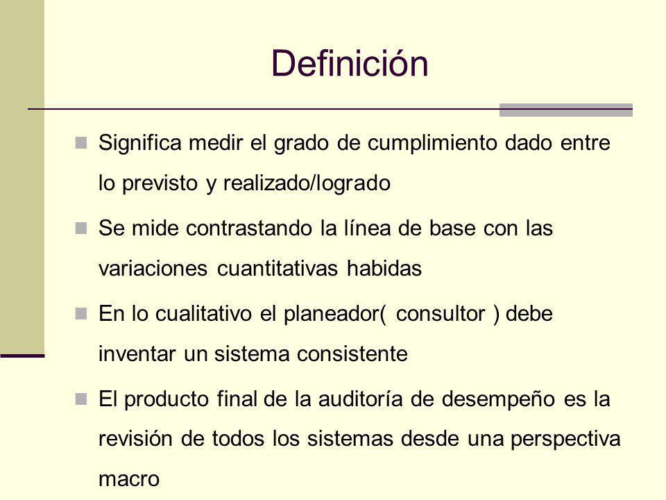 Definición Significa medir el grado de cumplimiento dado entre lo previsto y realizado/logrado.