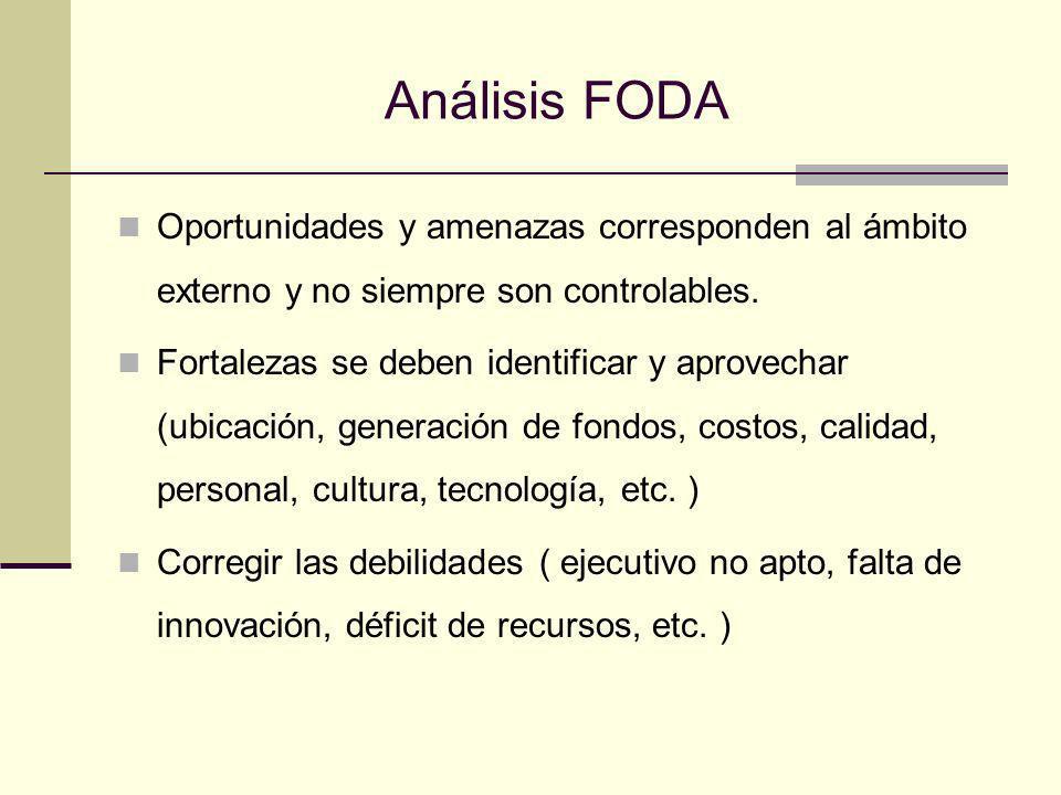 Análisis FODA Oportunidades y amenazas corresponden al ámbito externo y no siempre son controlables.
