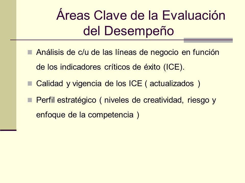 Áreas Clave de la Evaluación del Desempeño
