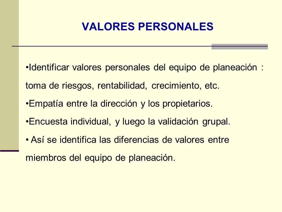 VALORES PERSONALES Identificar valores personales del equipo de planeación : toma de riesgos, rentabilidad, crecimiento, etc.