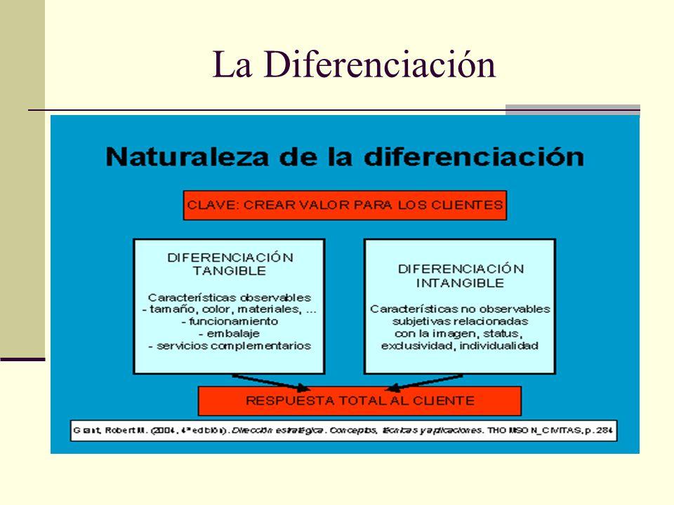 La Diferenciación