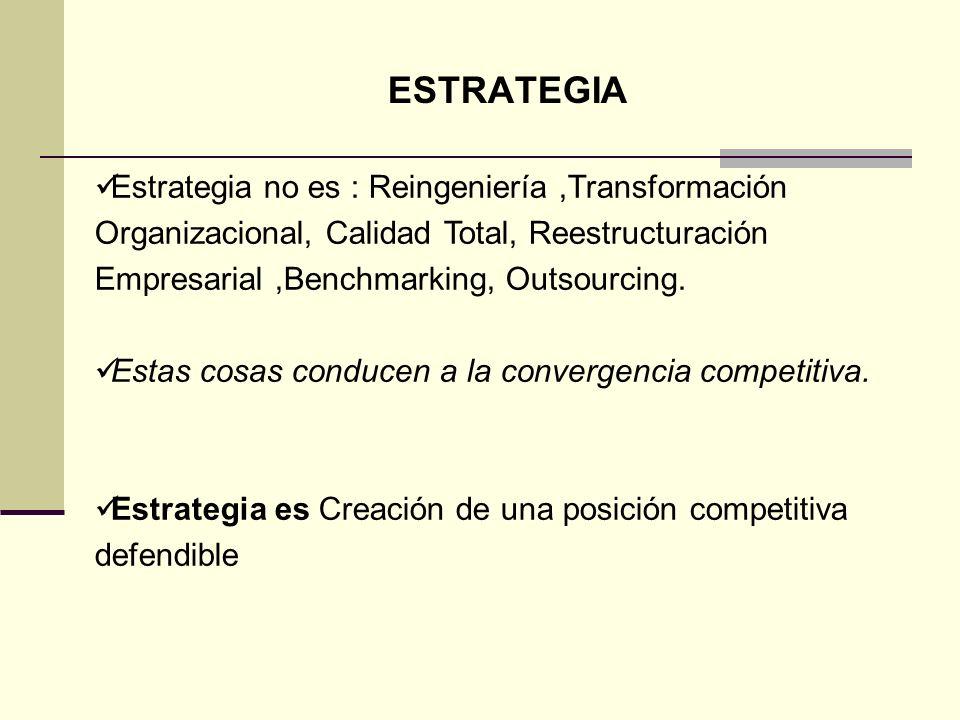 ESTRATEGIA Estrategia no es : Reingeniería ,Transformación Organizacional, Calidad Total, Reestructuración Empresarial ,Benchmarking, Outsourcing.