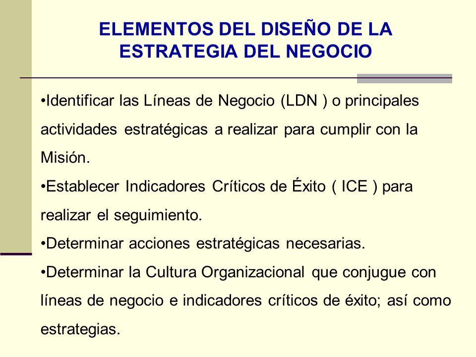 ELEMENTOS DEL DISEÑO DE LA ESTRATEGIA DEL NEGOCIO
