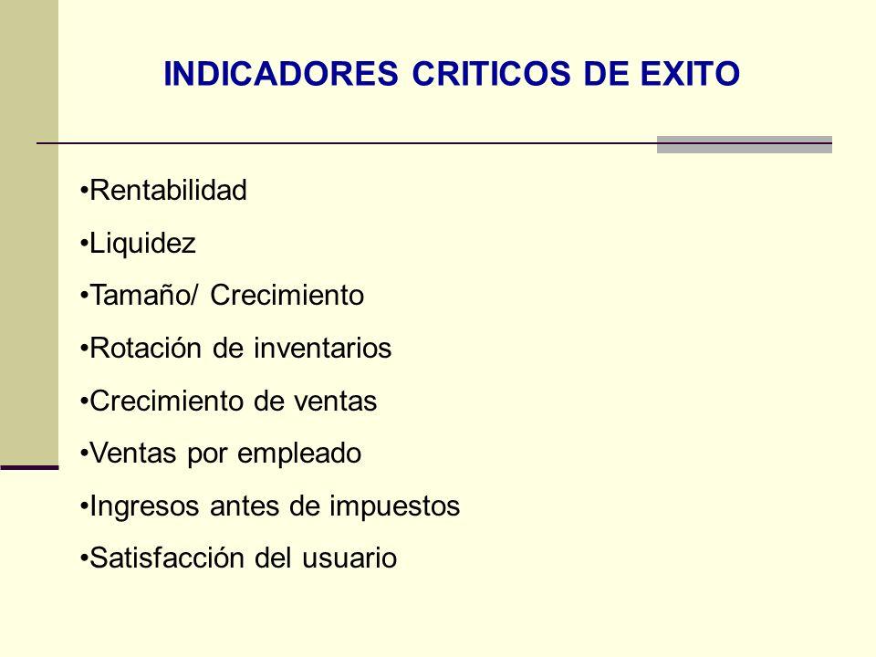 INDICADORES CRITICOS DE EXITO