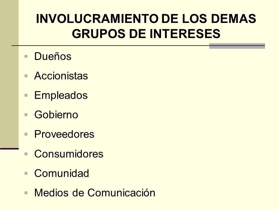 INVOLUCRAMIENTO DE LOS DEMAS GRUPOS DE INTERESES