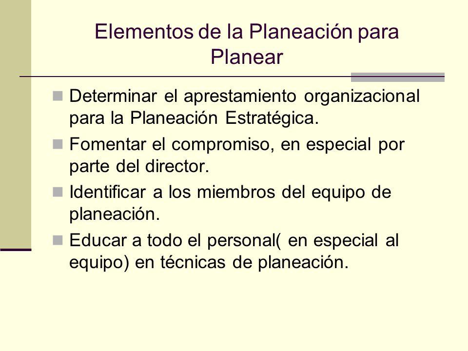 Elementos de la Planeación para Planear