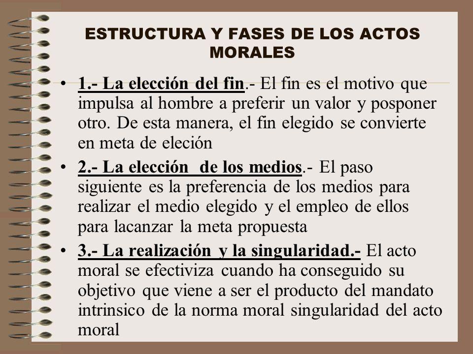 ESTRUCTURA Y FASES DE LOS ACTOS MORALES