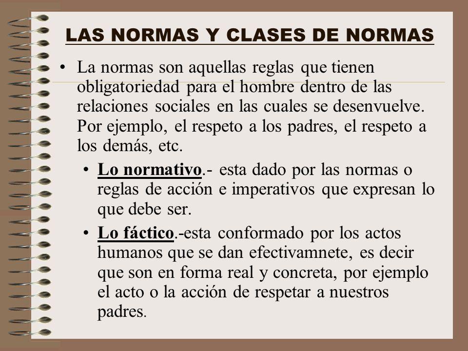 LAS NORMAS Y CLASES DE NORMAS
